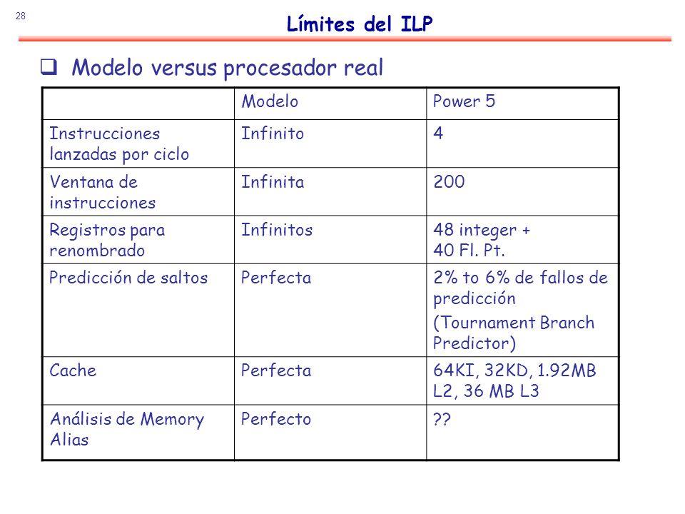 28 ModeloPower 5 Instrucciones lanzadas por ciclo Infinito4 Ventana de instrucciones Infinita200 Registros para renombrado Infinitos48 integer + 40 Fl