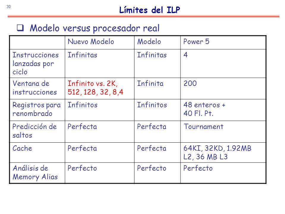 30 Nuevo ModeloModeloPower 5 Instrucciones lanzadas por ciclo Infinitas 4 Ventana de instrucciones Infinito vs. 2K, 512, 128, 32, 8,4 Infinita200 Regi