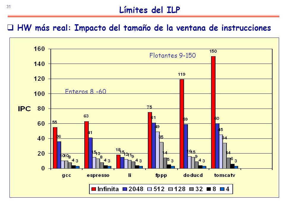 31 Límites del ILP HW más real: Impacto del tamaño de la ventana de instrucciones Enteros 8 -60 Flotantes 9-150
