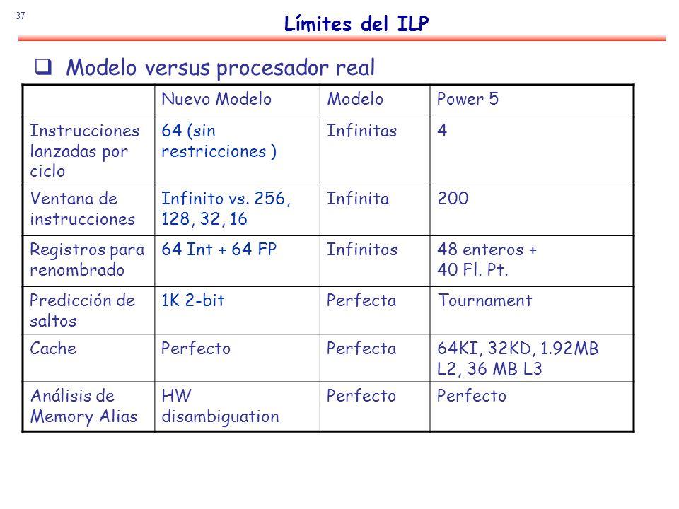 37 Nuevo ModeloModeloPower 5 Instrucciones lanzadas por ciclo 64 (sin restricciones ) Infinitas4 Ventana de instrucciones Infinito vs. 256, 128, 32, 1