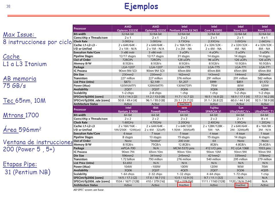 38 Ejemplos Max Issue: 8 instrucciones por ciclo Cache L1 a L3 Itanium AB memoria 75 GB/s Tec 65nm, 10M Mtrans 1700 Área 596mm 2 Ventana de instruccio