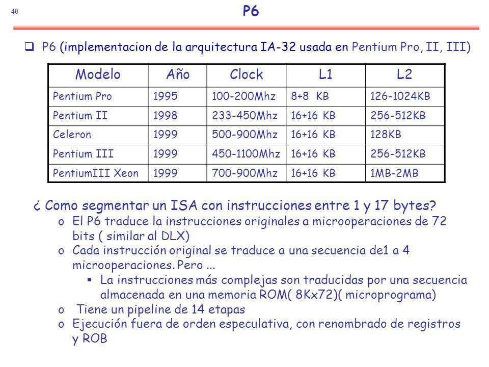40 P6 P6 (implementacion de la arquitectura IA-32 usada en Pentium Pro, II, III) ModeloAñoClockL1L2 Pentium Pro1995100-200Mhz8+8 KB126-1024KB Pentium