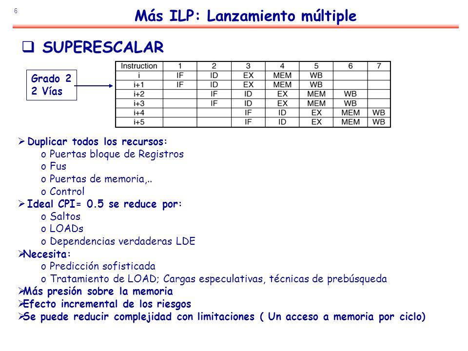 6 Más ILP: Lanzamiento múltiple SUPERESCALAR Duplicar todos los recursos: oPuertas bloque de Registros oFus oPuertas de memoria,.. oControl Ideal CPI=