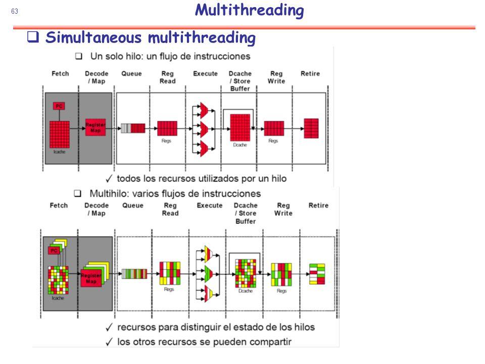 63 Simultaneous multithreading Multithreading