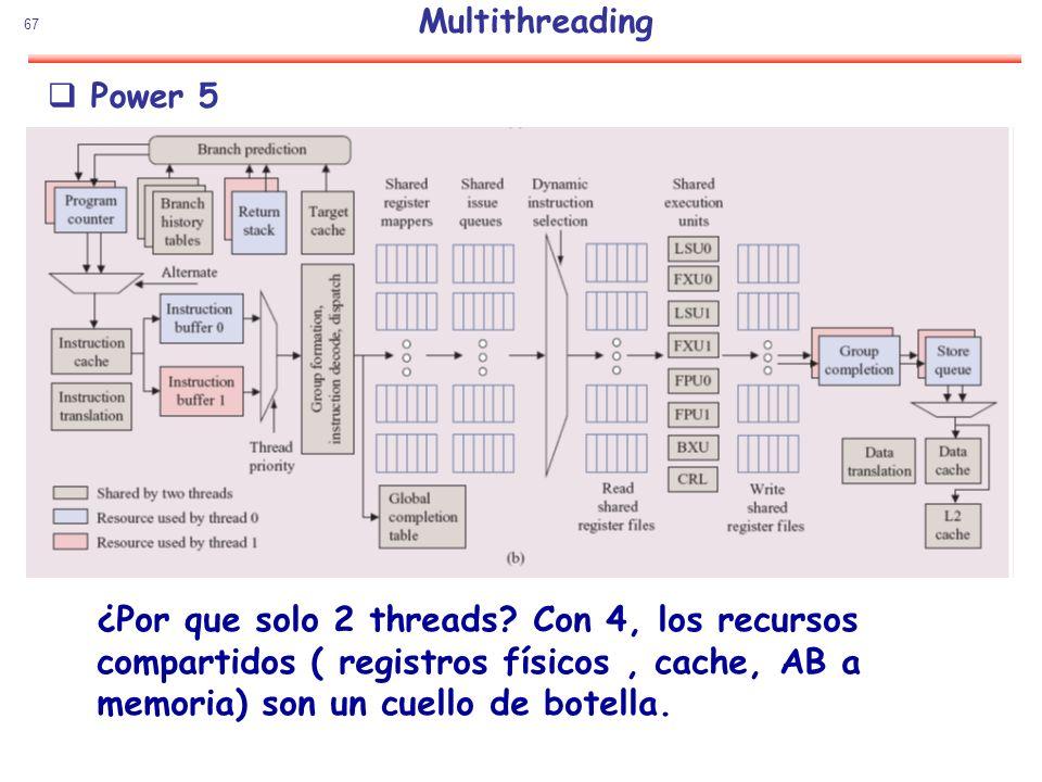 67 Power 5 ¿Por que solo 2 threads? Con 4, los recursos compartidos ( registros físicos, cache, AB a memoria) son un cuello de botella. Multithreading