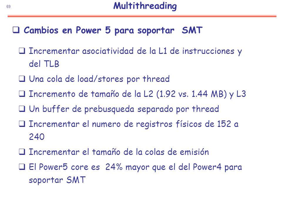 69 Cambios en Power 5 para soportar SMT Incrementar asociatividad de la L1 de instrucciones y del TLB Una cola de load/stores por thread Incremento de