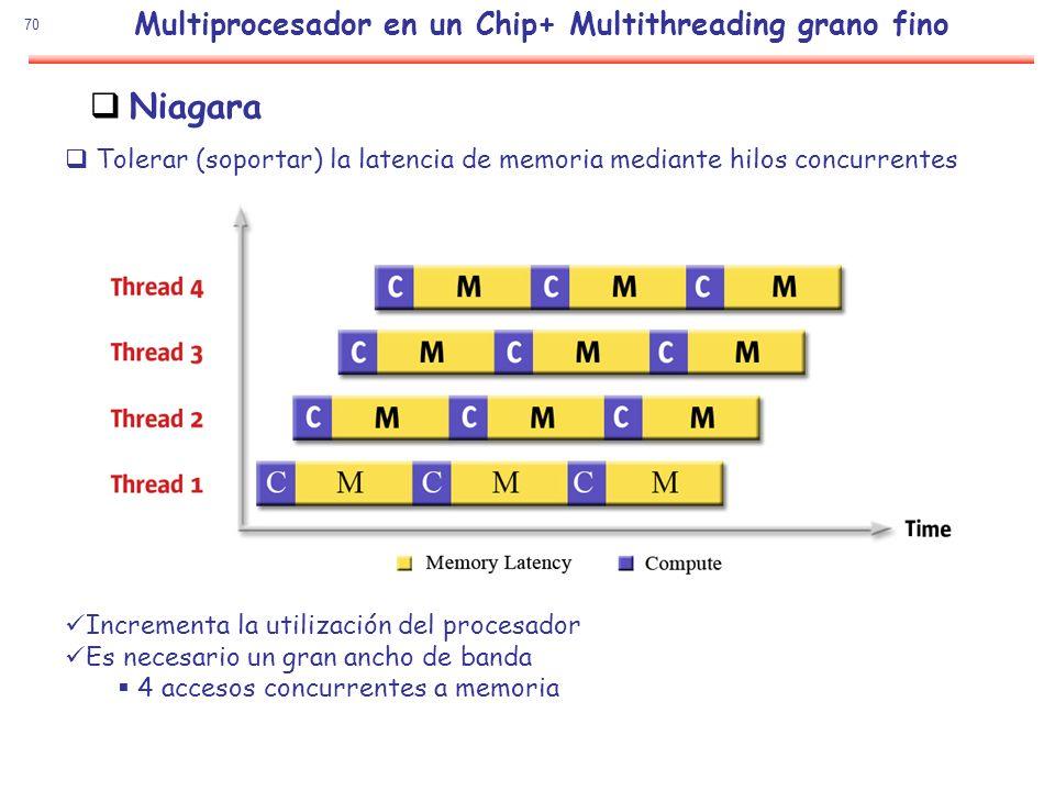 70 Niagara Tolerar (soportar) la latencia de memoria mediante hilos concurrentes Incrementa la utilización del procesador Es necesario un gran ancho d