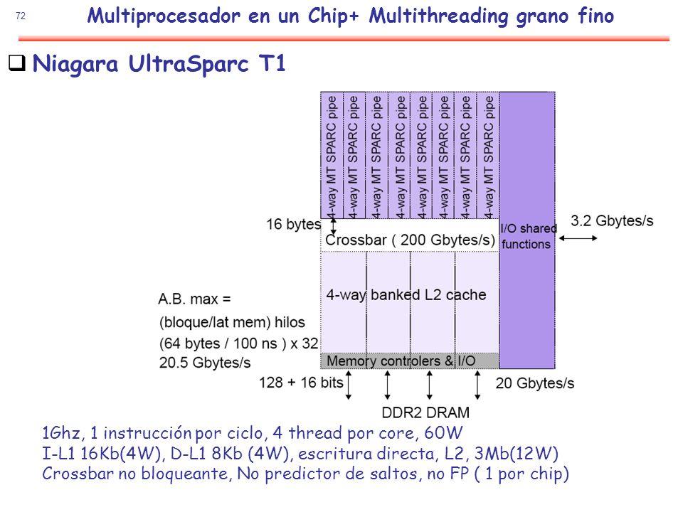 72 Niagara UltraSparc T1 1Ghz, 1 instrucción por ciclo, 4 thread por core, 60W I-L1 16Kb(4W), D-L1 8Kb (4W), escritura directa, L2, 3Mb(12W) Crossbar