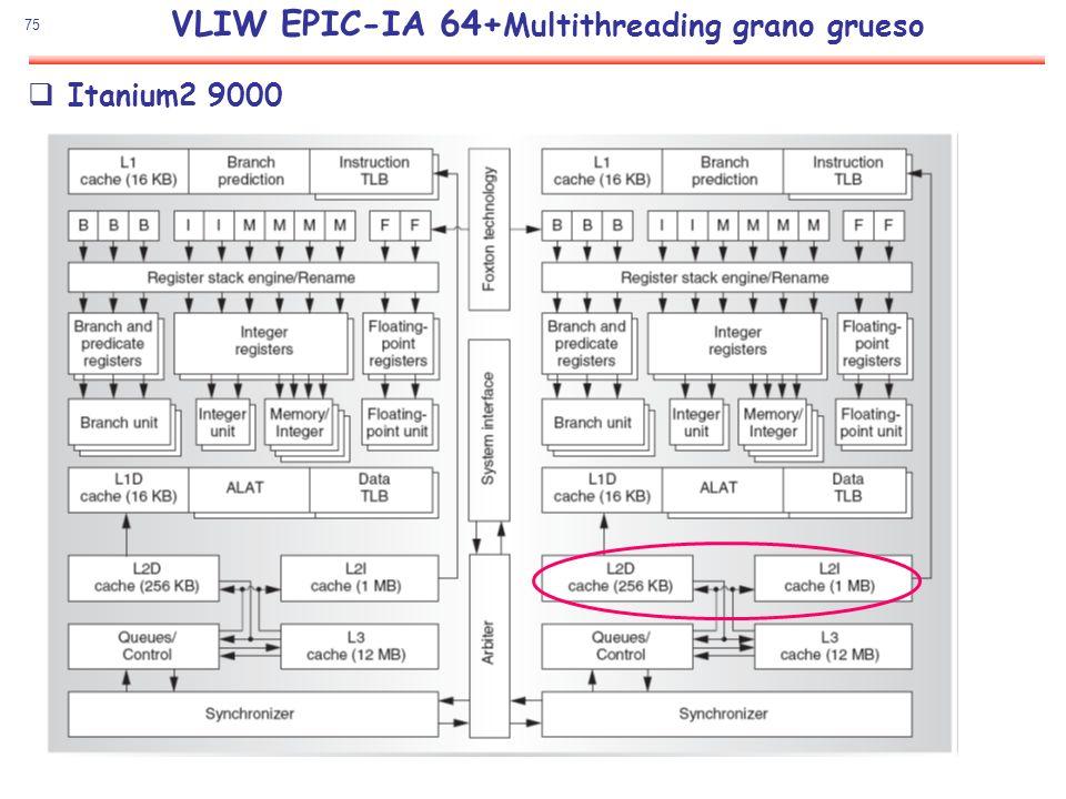 75 Itanium2 9000 VLIW EPIC-IA 64+ Multithreading grano grueso