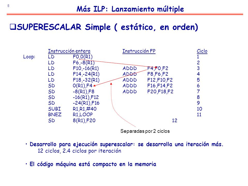 8 Más ILP: Lanzamiento múltiple SUPERESCALAR Simple ( estático, en orden) Instrucción entera Instrucción FP Ciclo Loop:LDF0,0(R1) 1 LDF6,-8(R1) 2 LDF1