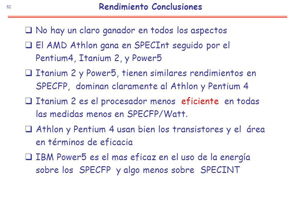 82 No hay un claro ganador en todos los aspectos El AMD Athlon gana en SPECInt seguido por el Pentium4, Itanium 2, y Power5 Itanium 2 y Power5, tienen