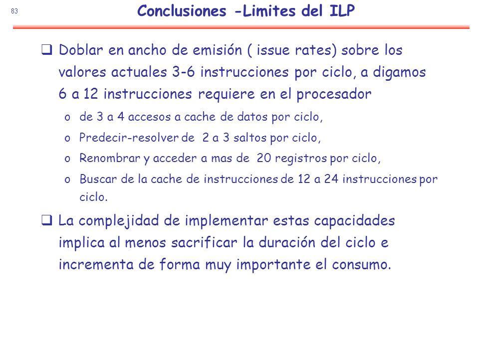 83 Conclusiones -Limites del ILP Doblar en ancho de emisión ( issue rates) sobre los valores actuales 3-6 instrucciones por ciclo, a digamos 6 a 12 in