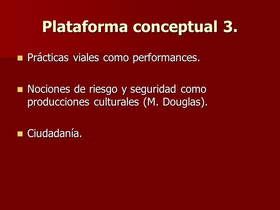III Congreso Iberoamericano de Seguridad Vial Bogotá, 12-16 junio de 2012 Antropología vial: entre la cultura, el estado y la ciudadanía.