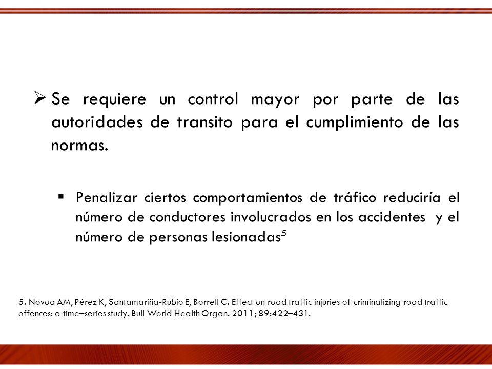 Se requiere un control mayor por parte de las autoridades de transito para el cumplimiento de las normas. Penalizar ciertos comportamientos de tráfico
