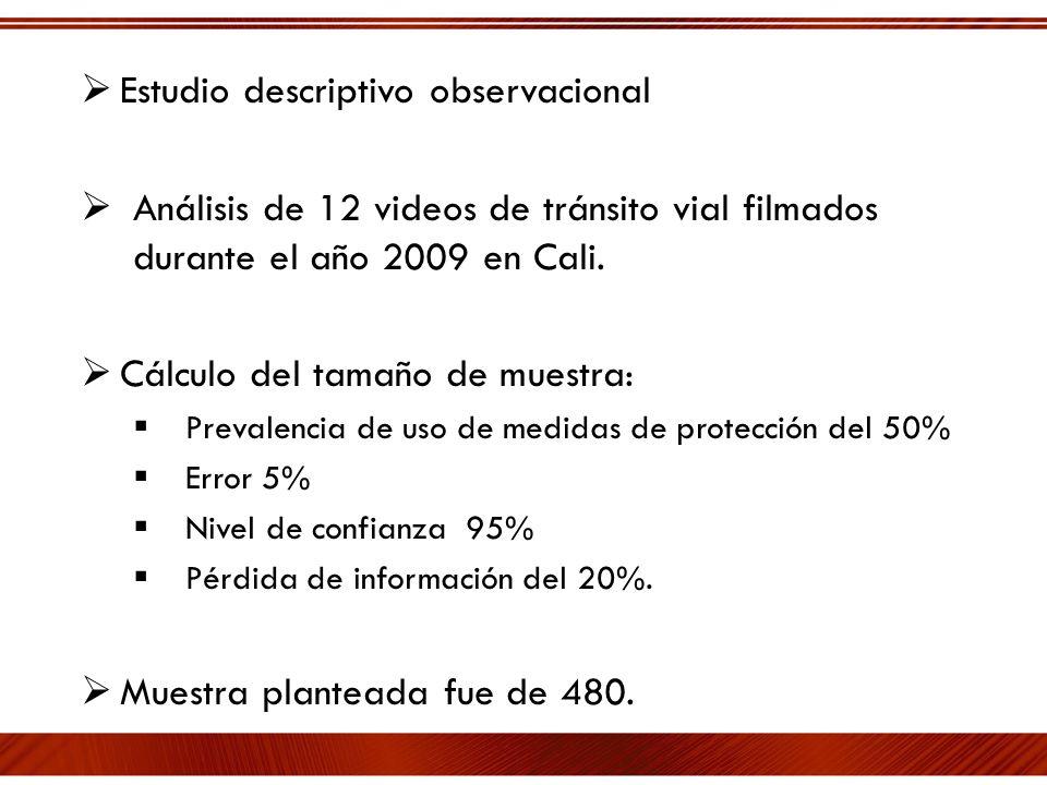 Estudio descriptivo observacional Análisis de 12 videos de tránsito vial filmados durante el año 2009 en Cali. Cálculo del tamaño de muestra: Prevalen
