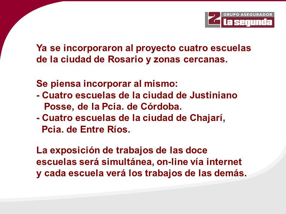 Ya se incorporaron al proyecto cuatro escuelas de la ciudad de Rosario y zonas cercanas.
