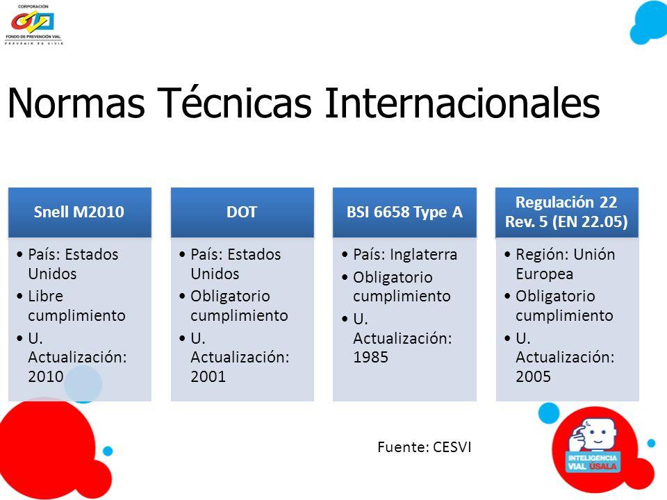 Normas Técnicas Internacionales Snell M2010 País: Estados Unidos Libre cumplimiento U. Actualización: 2010 DOT País: Estados Unidos Obligatorio cumpli