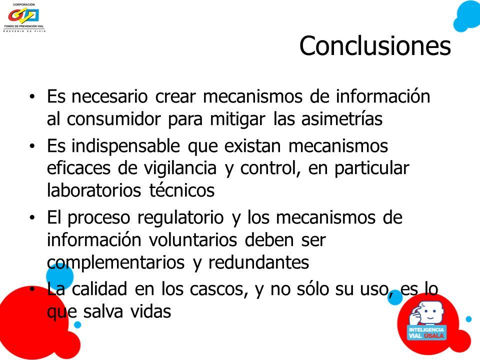 Conclusiones Es necesario crear mecanismos de información al consumidor para mitigar las asimetrías Es indispensable que existan mecanismos eficaces d