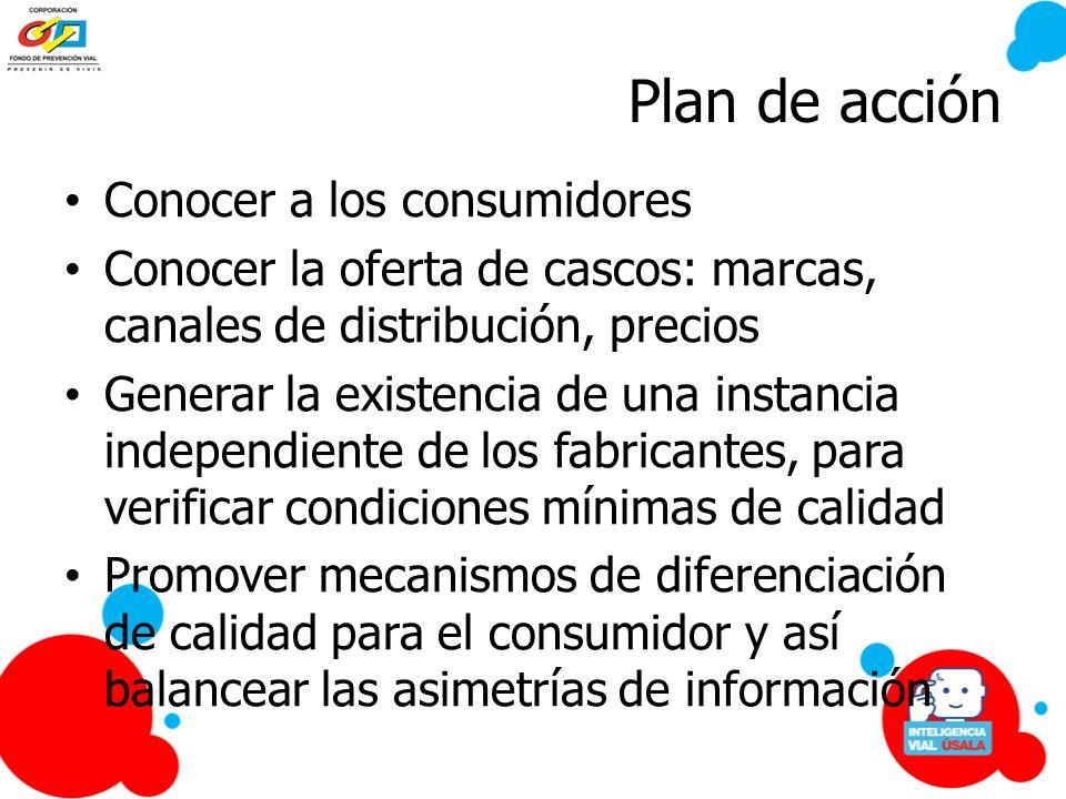 Plan de acción Conocer a los consumidores Conocer la oferta de cascos: marcas, canales de distribución, precios Generar la existencia de una instancia