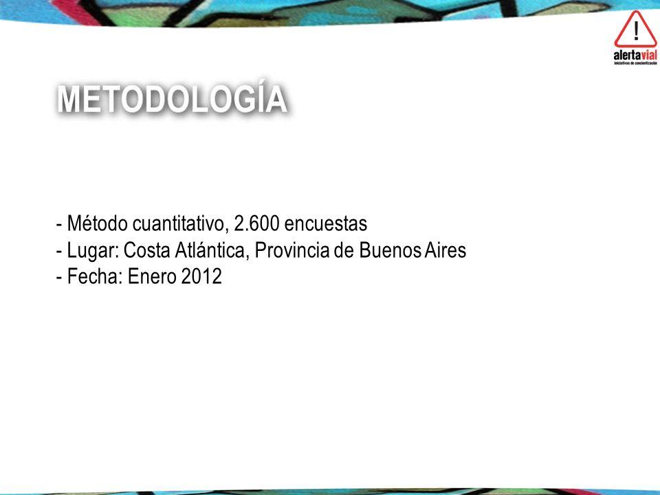 - Método cuantitativo, 2.600 encuestas - Lugar: Costa Atlántica, Provincia de Buenos Aires - Fecha: Enero 2012