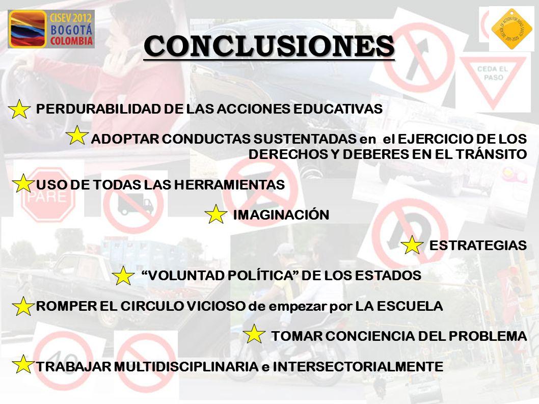 CONCLUSIONES PERDURABILIDAD DE LAS ACCIONES EDUCATIVAS ADOPTAR CONDUCTAS SUSTENTADAS en el EJERCICIO DE LOS DERECHOS Y DEBERES EN EL TRÁNSITO USO DE T