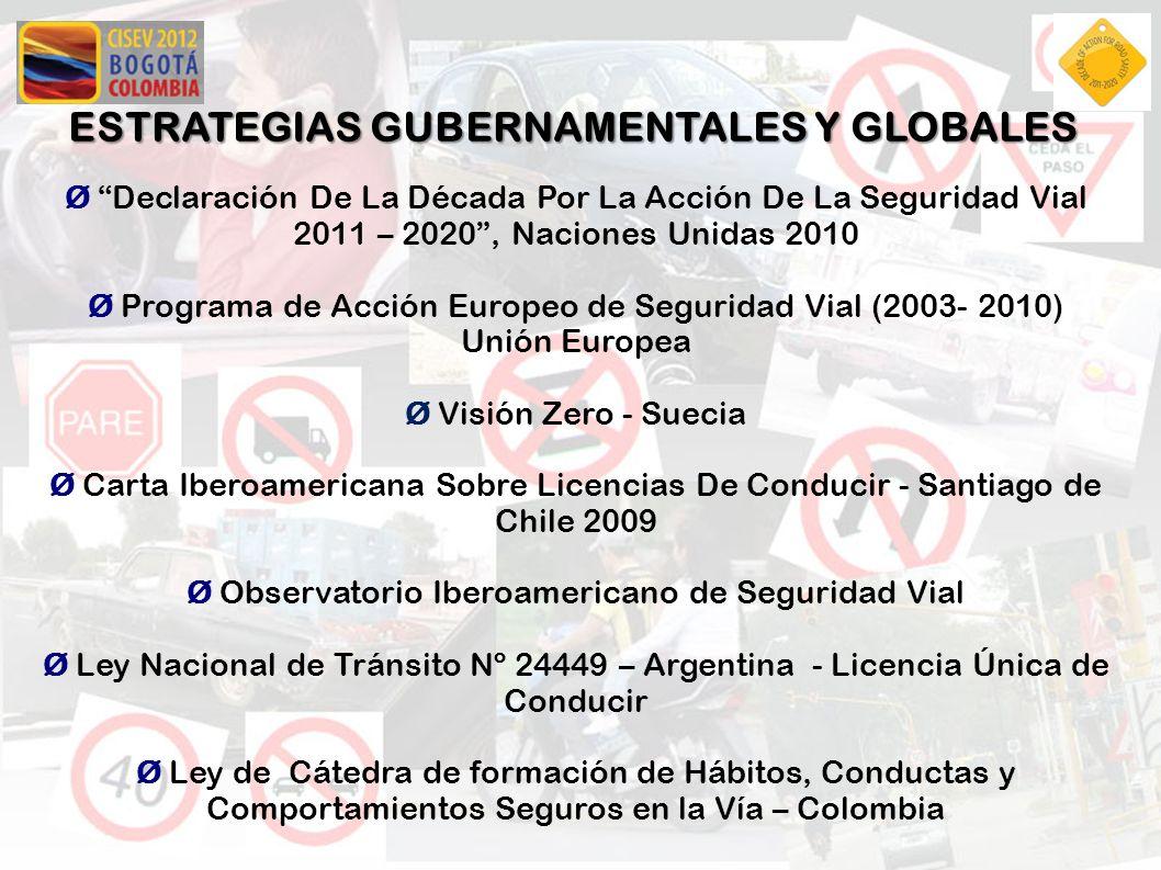 Ø Declaración De La Década Por La Acción De La Seguridad Vial 2011 – 2020, Naciones Unidas 2010 Ø Programa de Acción Europeo de Seguridad Vial (2003-