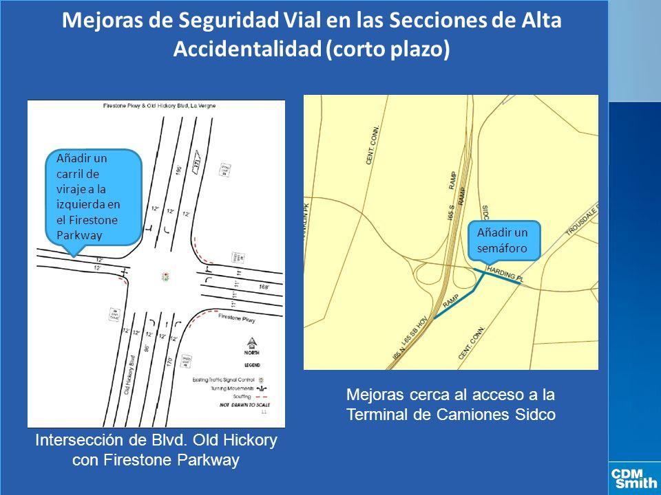 Mejoras de Seguridad Vial en las Secciones de Alta Accidentalidad (corto plazo) Intersección de Blvd.