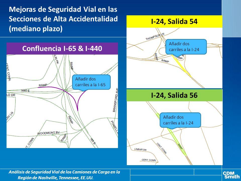 Mejoras de Seguridad Vial en las Secciones de Alta Accidentalidad (mediano plazo) Confluencia I-65 & I-440 Análisis de Seguridad Vial de los Camiones de Carga en la Región de Nashville, Tennessee, EE.UU.