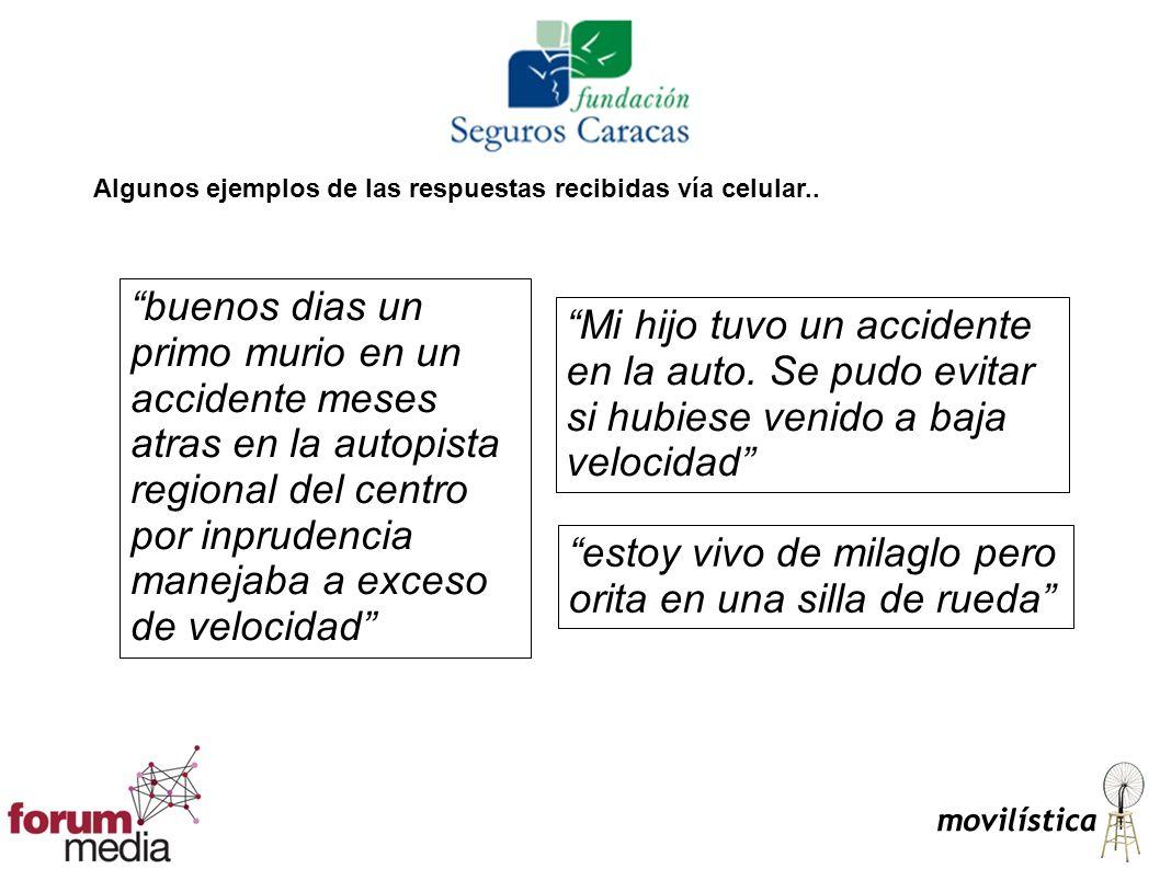 Algunos ejemplos de las respuestas recibidas vía celular.. buenos dias un primo murio en un accidente meses atras en la autopista regional del centro