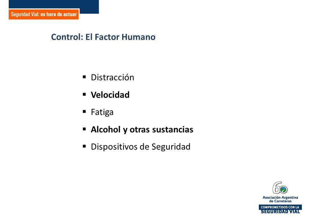 Control: El Factor Humano Distracción Velocidad Fatiga Alcohol y otras sustancias Dispositivos de Seguridad