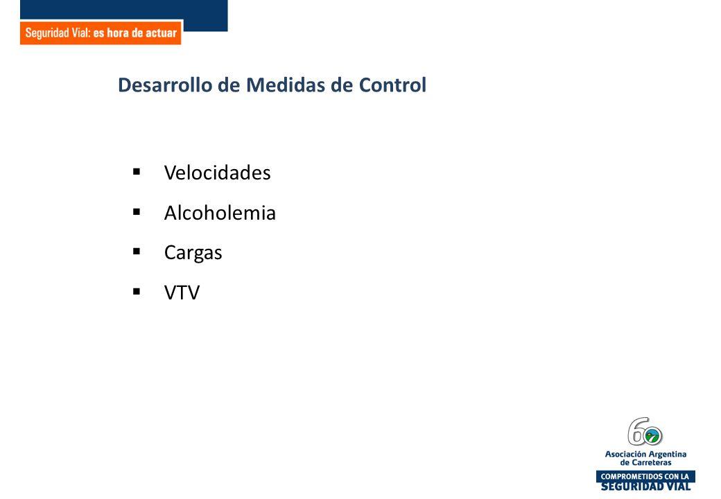Desarrollo de Medidas de Control Velocidades Alcoholemia Cargas VTV