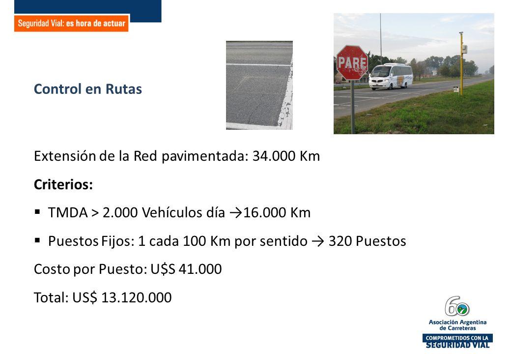Control en Rutas Extensión de la Red pavimentada: 34.000 Km Criterios: TMDA > 2.000 Vehículos día 16.000 Km Puestos Fijos: 1 cada 100 Km por sentido 320 Puestos Costo por Puesto: U$S 41.000 Total: US$ 13.120.000