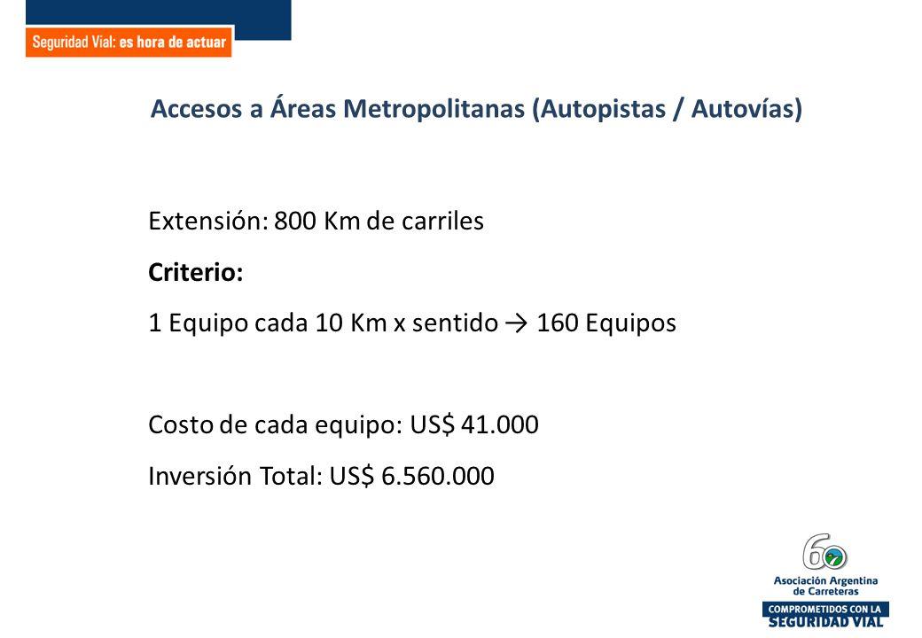 Accesos a Áreas Metropolitanas (Autopistas / Autovías) Extensión: 800 Km de carriles Criterio: 1 Equipo cada 10 Km x sentido 160 Equipos Costo de cada equipo: US$ 41.000 Inversión Total: US$ 6.560.000