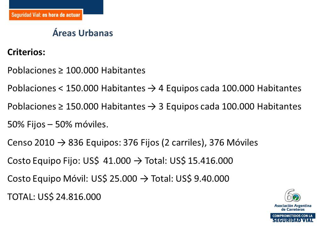 Áreas Urbanas Criterios: Poblaciones 100.000 Habitantes Poblaciones < 150.000 Habitantes 4 Equipos cada 100.000 Habitantes Poblaciones 150.000 Habitantes 3 Equipos cada 100.000 Habitantes 50% Fijos – 50% móviles.