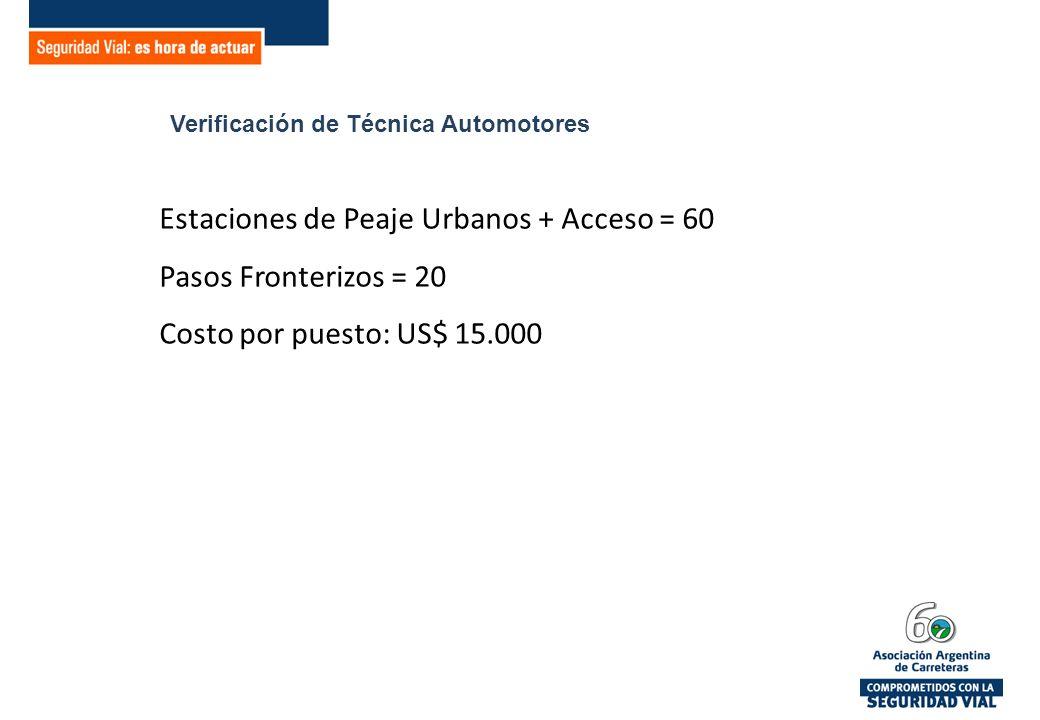 Verificación de Técnica Automotores Estaciones de Peaje Urbanos + Acceso = 60 Pasos Fronterizos = 20 Costo por puesto: US$ 15.000