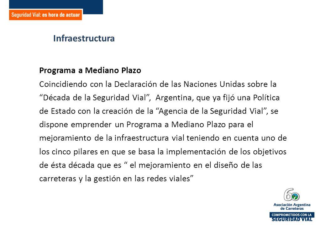 Infraestructura Programa a Mediano Plazo Coincidiendo con la Declaración de las Naciones Unidas sobre la Década de la Seguridad Vial, Argentina, que ya fijó una Política de Estado con la creación de la Agencia de la Seguridad Vial, se dispone emprender un Programa a Mediano Plazo para el mejoramiento de la infraestructura vial teniendo en cuenta uno de los cinco pilares en que se basa la implementación de los objetivos de ésta década que es el mejoramiento en el diseño de las carreteras y la gestión en las redes viales