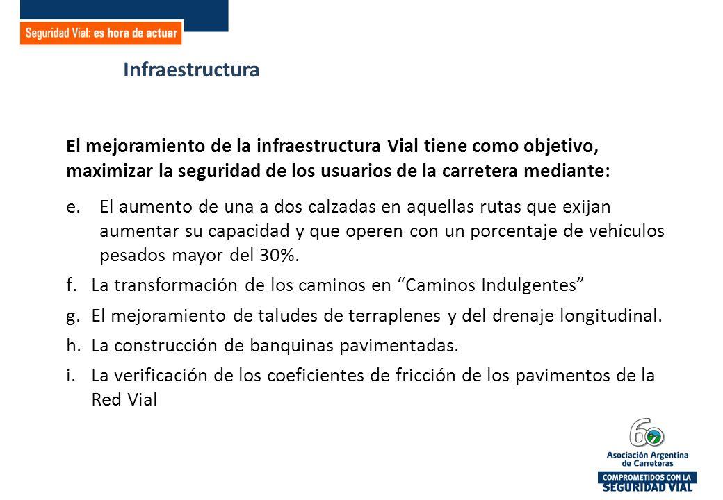 Infraestructura El mejoramiento de la infraestructura Vial tiene como objetivo, maximizar la seguridad de los usuarios de la carretera mediante: e.El aumento de una a dos calzadas en aquellas rutas que exijan aumentar su capacidad y que operen con un porcentaje de vehículos pesados mayor del 30%.