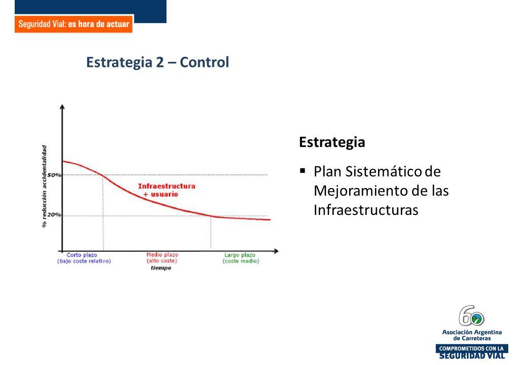 Estrategia 2 – Control Estrategia Plan Sistemático de Mejoramiento de las Infraestructuras