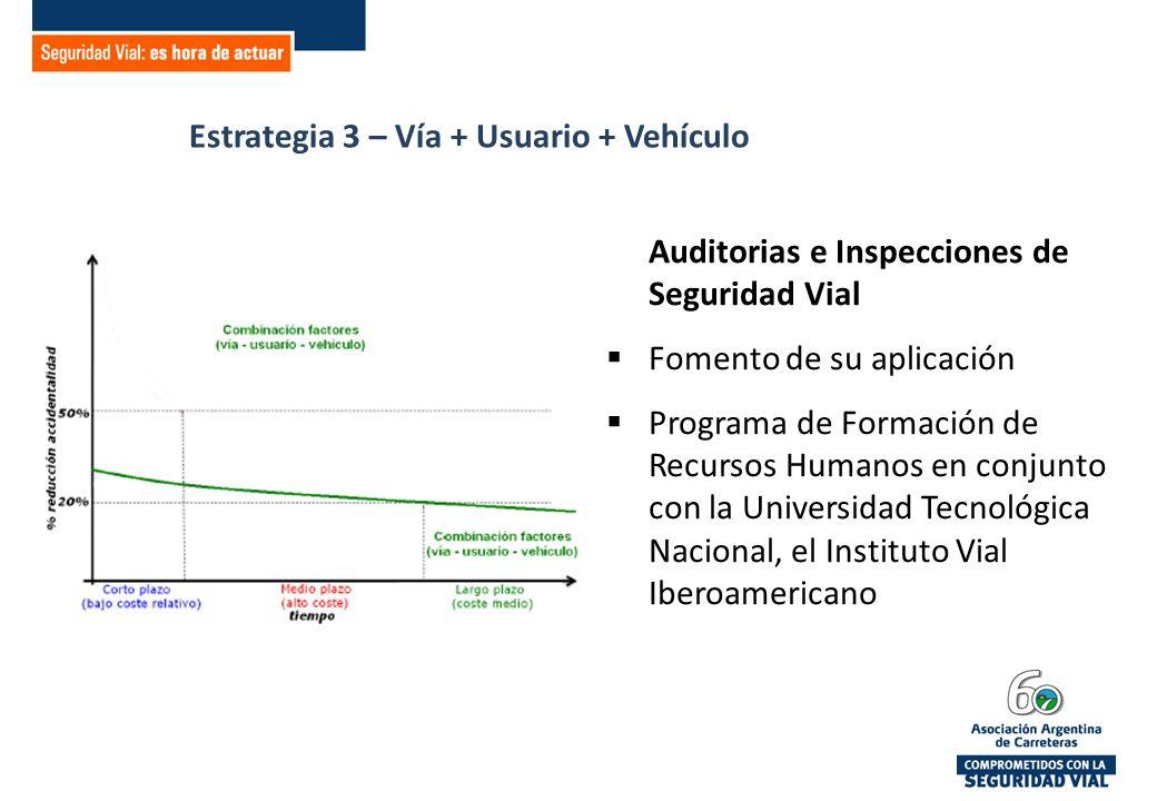 Estrategia 3 – Vía + Usuario + Vehículo Auditorias e Inspecciones de Seguridad Vial Fomento de su aplicación Programa de Formación de Recursos Humanos en conjunto con la Universidad Tecnológica Nacional, el Instituto Vial Iberoamericano