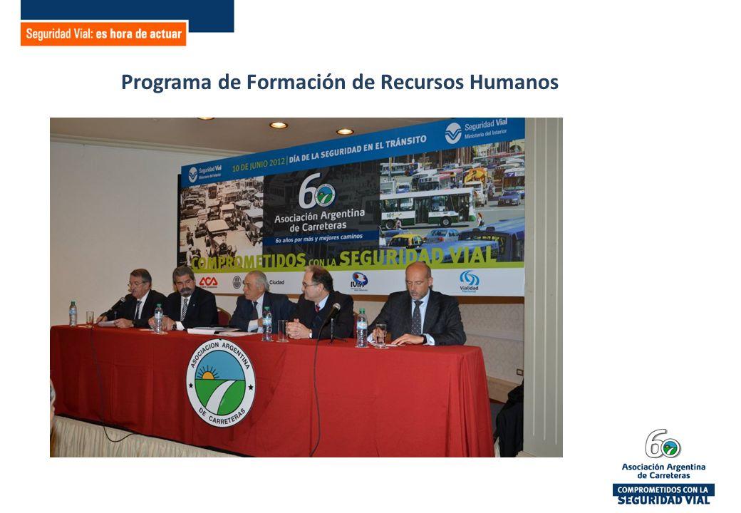 Programa de Formación de Recursos Humanos