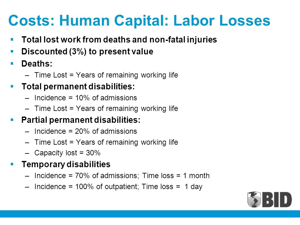 Costs: Human Capital: Labor Losses Total lost work from deaths and non-fatal injuries Discounted (3%) to present value Deaths: –Time Lost = Years of remaining working life Total permanent disabilities: –Incidence = 10% of admissions –Time Lost = Years of remaining working life Partial permanent disabilities: –Incidence = 20% of admissions –Time Lost = Years of remaining working life –Capacity lost = 30% Temporary disabilities –Incidence = 70% of admissions; Time loss = 1 month –Incidence = 100% of outpatient; Time loss = 1 day