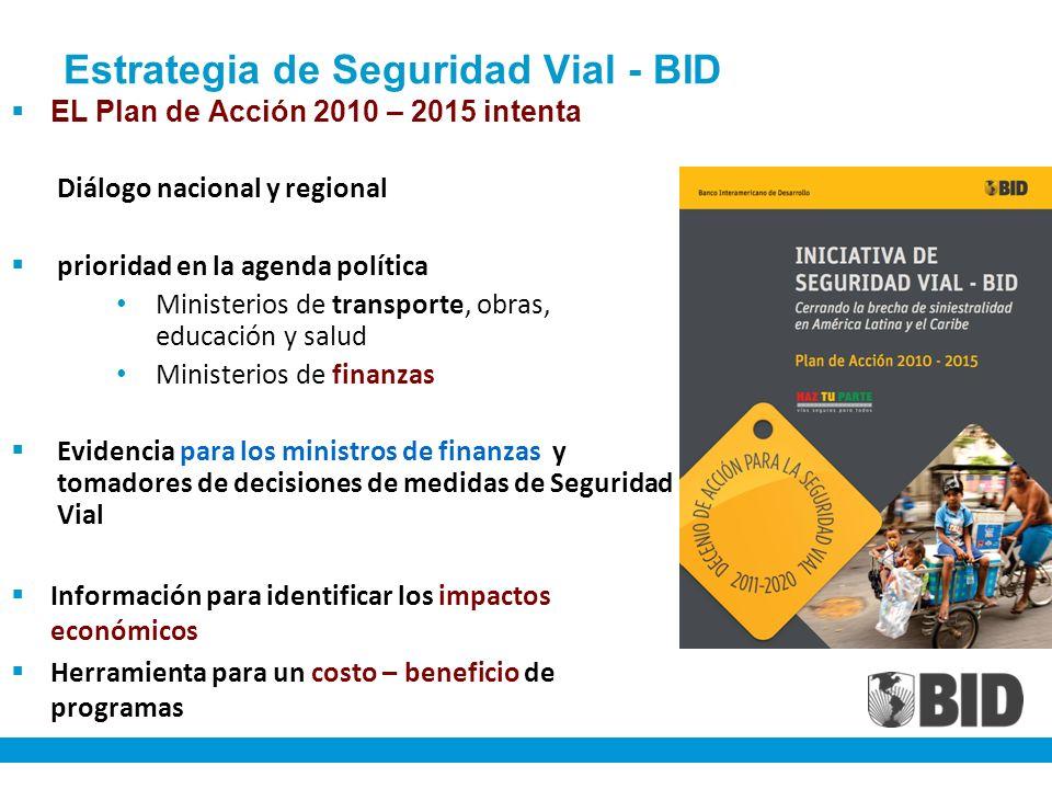 Estrategia de Seguridad Vial - BID EL Plan de Acción 2010 – 2015 intenta Diálogo nacional y regional prioridad en la agenda política Ministerios de tr