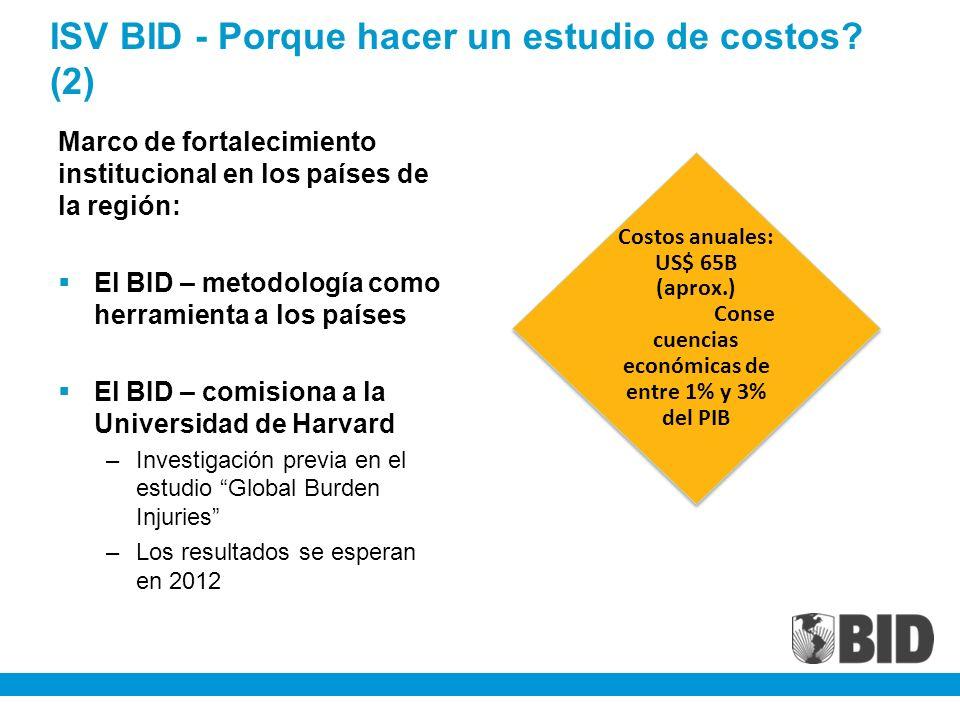 Marco de fortalecimiento institucional en los países de la región: El BID – metodología como herramienta a los países El BID – comisiona a la Universi