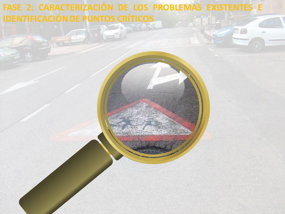 FASE 2: CARACTERIZACIÓN DE LOS PROBLEMAS EXISTENTES E IDENTIFICACIÓN DE PUNTOS CRÍTICOS