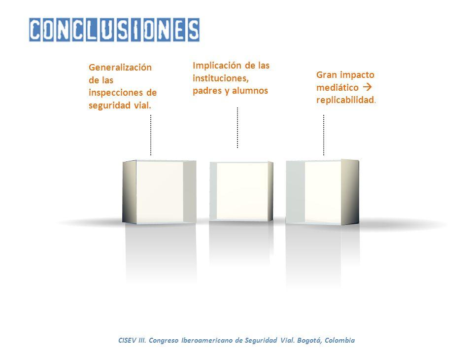 Implicación de las instituciones, padres y alumnos Gran impacto mediático replicabilidad. Generalización de las inspecciones de seguridad vial. CISEV