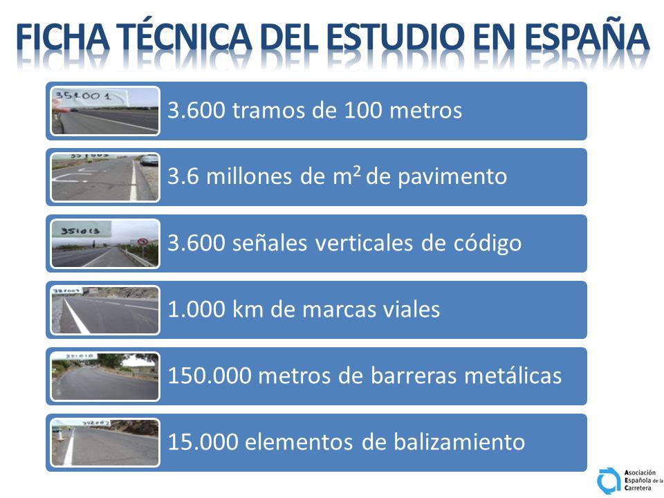 3.600 tramos de 100 metros 3.6 millones de m 2 de pavimento 3.600 señales verticales de código 1.000 km de marcas viales 150.000 metros de barreras me