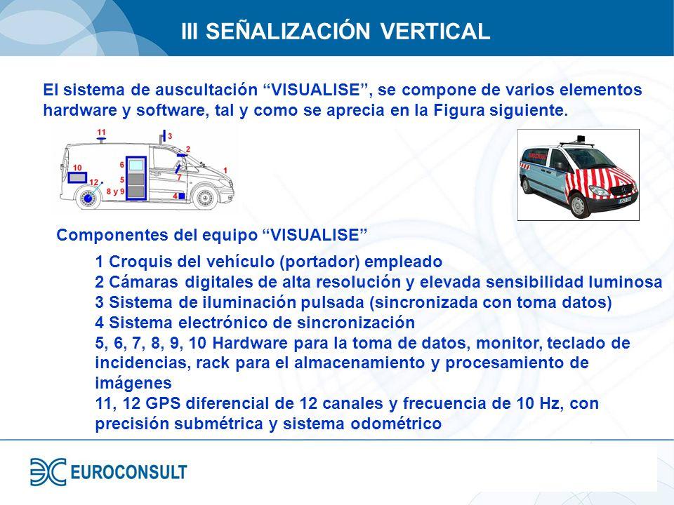 III SEÑALIZACIÓN VERTICAL El sistema de auscultación VISUALISE, se compone de varios elementos hardware y software, tal y como se aprecia en la Figura
