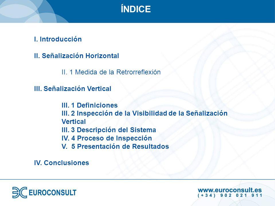 I. Introducción II. Señalización Horizontal II. 1 Medida de la Retrorreflexión III. Señalización Vertical III. 1 Definiciones III. 2 Inspección de la