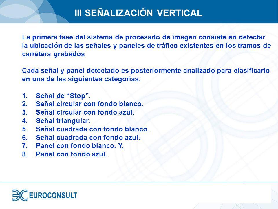 III SEÑALIZACIÓN VERTICAL La primera fase del sistema de procesado de imagen consiste en detectar la ubicación de las señales y paneles de tráfico exi