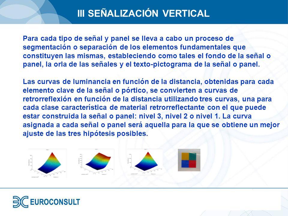 III SEÑALIZACIÓN VERTICAL Para cada tipo de señal y panel se lleva a cabo un proceso de segmentación o separación de los elementos fundamentales que c